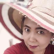 YaYaKae's profile photo