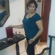iriso36's profile photo