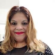 ceciliam576529's profile photo