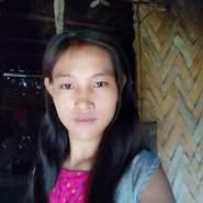 swapnac783163's profile photo