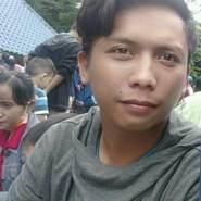 adiw294602's profile photo