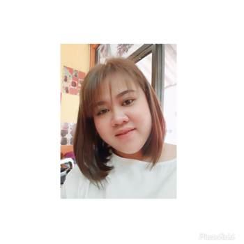 user_py8465_Pathum Thani_Độc thân_Nữ