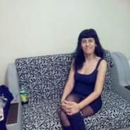user_ztf35's profile photo