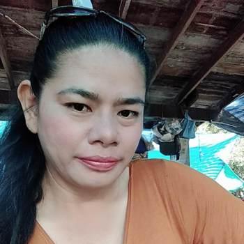 usermfq3250_Ang Thong_Độc thân_Nữ