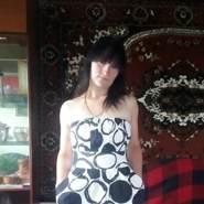 annas025191's profile photo