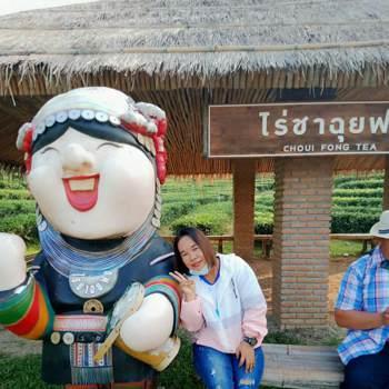 userzdg241_Chiang Mai_Độc thân_Nữ