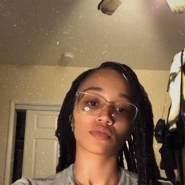 magdalinm's profile photo