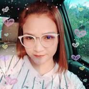 userakw84263's profile photo