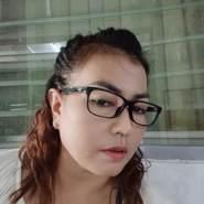 uservzta4958's profile photo
