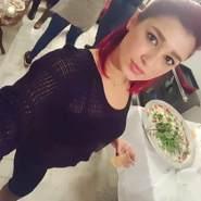 lolyne391441's profile photo