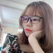 phuongthao935210's profile photo