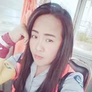 kung680's profile photo