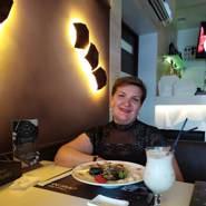 elena999196's profile photo