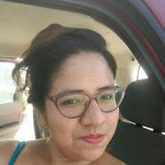 lababysi's profile photo