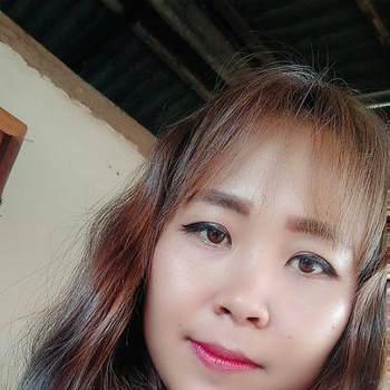 usermdwzy293_Viangchan_Single_Female