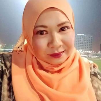 geoagsnt_Pahang_Soltero (a)_Femenino