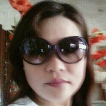 kimc787_Ho Chi Minh_Kawaler/Panna_Kobieta