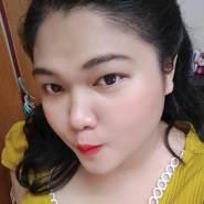 nittayau's profile photo