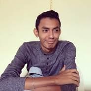 ronaldoa281's profile photo