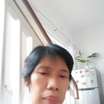 inai998_Jawa Barat_أعزب_إناثا
