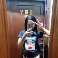 natasyaa2410's profile photo