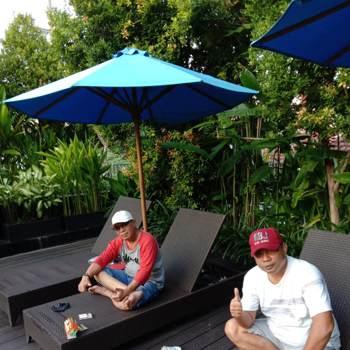 dinolantu_Yogyakarta_Alleenstaand_Man