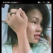 tinasharma3245's profile photo