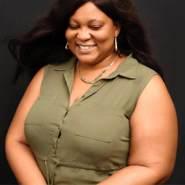 sweetya243662's profile photo