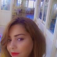 manelm682876's profile photo