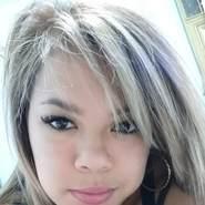 dinaf13's profile photo