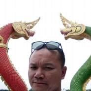suthiwajiu2522's profile photo