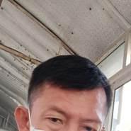 userkmjp18692's profile photo