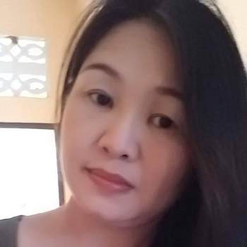 autcharapananuwan_Gyeonggi-Do_Single_Female