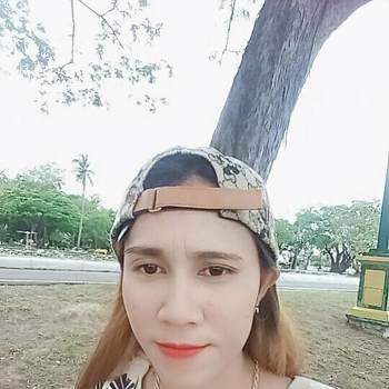 chompui_Saraburi_Độc thân_Nữ