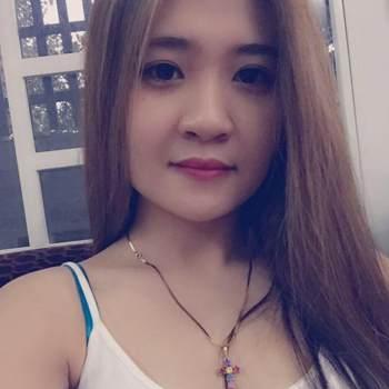 eni7243_Jakarta Raya_Độc thân_Nữ