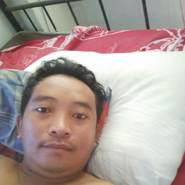 bordinc's profile photo