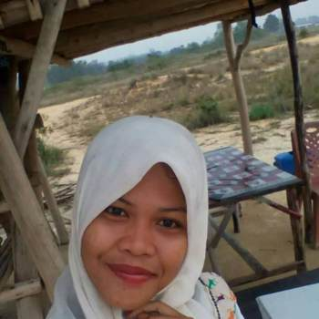 apfrianis_Kepulauan Riau_Холост/Не замужем_Женщина
