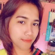 natthaphongo905801's profile photo