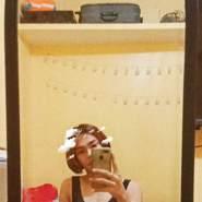 CassieTrinh22's profile photo