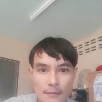 userwvc5367_Rayong_Độc thân_Nam