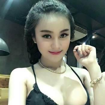 nhinlacuoi_Ho Chi Minh_Kawaler/Panna_Kobieta