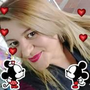 sandrap563646's profile photo