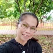 mariloua616622's profile photo