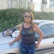 marlucim710374's profile photo