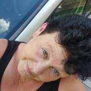 sabineb303634's profile photo