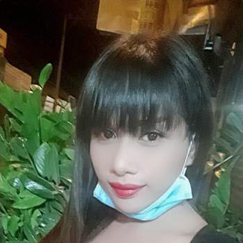 nguyenk404401_Ho Chi Minh_Kawaler/Panna_Kobieta