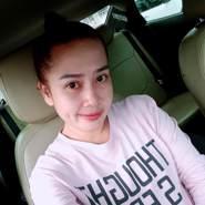 nongkhant's profile photo