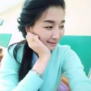 thaihengs411890's profile photo