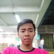 rezah059663's profile photo