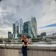 inna774's profile photo